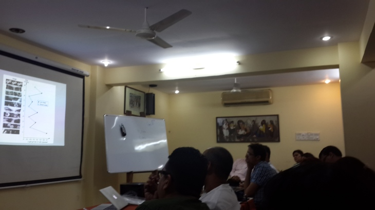 Mind Map Training Mumbai workshop